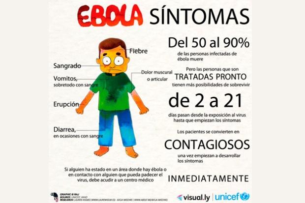 ebola-síntomas