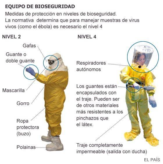 ebola_bioseguridad